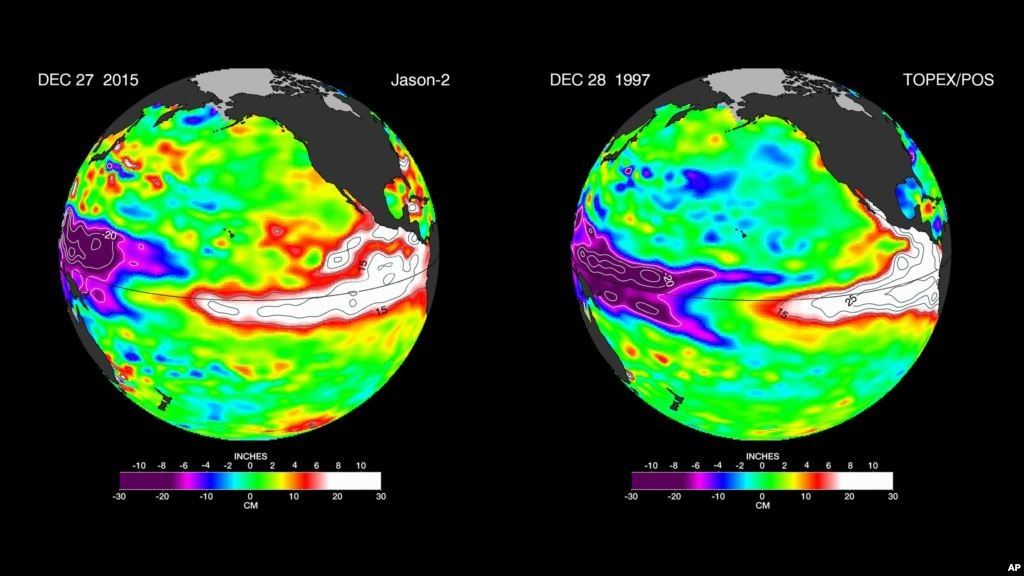 El Nino comparison. 2016.