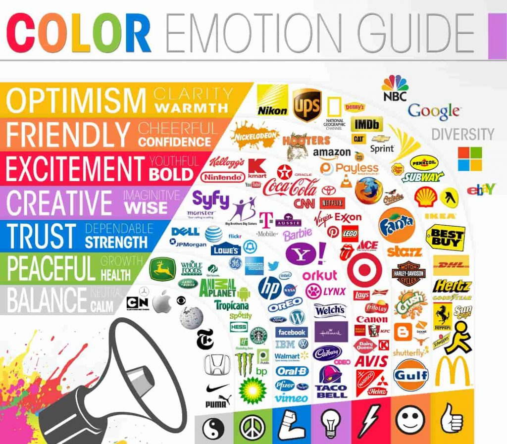 How logo designs use color for branding. Image credit: The Logo Company.